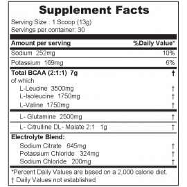 Muscle Core™ Fruit Punch Nutrition Facts
